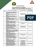 Grupos Lista Economia Ambiental 3