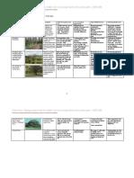 building blocks for biodiversity.pdf