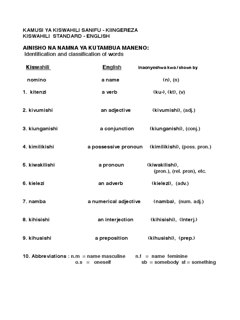 895a63693f6 Swahili to English Dictionary | Swahili Language | English Language