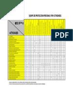 Matriz Uso de EPI Por Actividad - VDLH