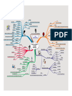 Linkwords Mind Map