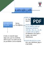 Coma entre sujeto y verbo.pdf