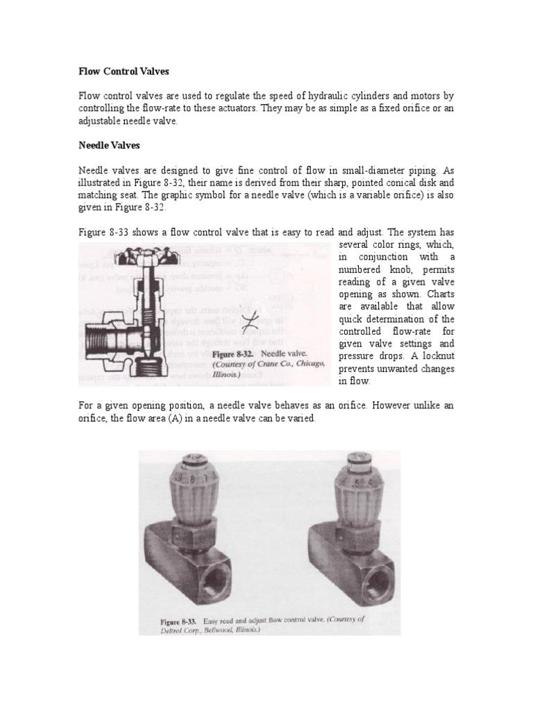 Flow control valves throttle valve buycottarizona