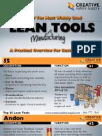 25 Lean Tools