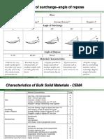 Calculation CEMA 5_Parte2
