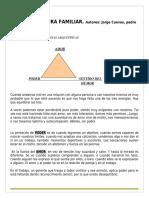 PNL Arquitectura Familiar