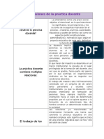 Dimensiones de La Práctica Docente, obeservación y análisis de la páctica educativa