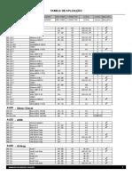 Tabela de Aplicacao Tm536 Por