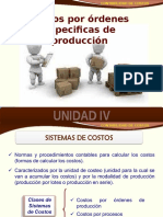 Ordenes de Producccion