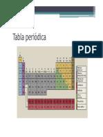 Tabla Periodica y Propiedades Periódicas