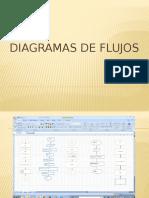 Diapositivas de Diagramas de Flujo, Condicionales y Organigrama