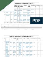 QAP-DCCC-1