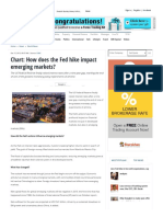 Chart_ How does the Fed hike impact emerging markets_ - Moneycontrol.pdf