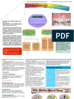 Epidemiology of Periodontology