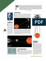 Aula Matemáticas ''El Mundo'' Láminas15