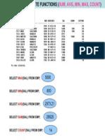 Week-4b Aggregate Functions
