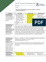 Charitable - DOCC Peer Review 1.docx