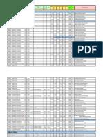 Programacion Academica Primavera 2016-12-Publica1
