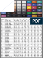 SpyderCheckr Color Data