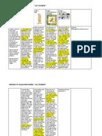 10 2 abelhard product analysis form