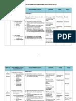 Rpt 2015 Form 4 Ekonomi Asas 2015