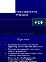 Requirement engg process