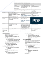 Blood Administration Guide for nursing students