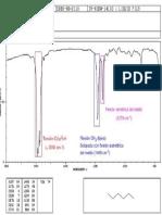 hexano-espectro
