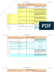 Overall Pre-contract Report 2008-6-13