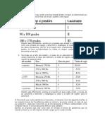 ejemplos propuestos sentencias condiciones