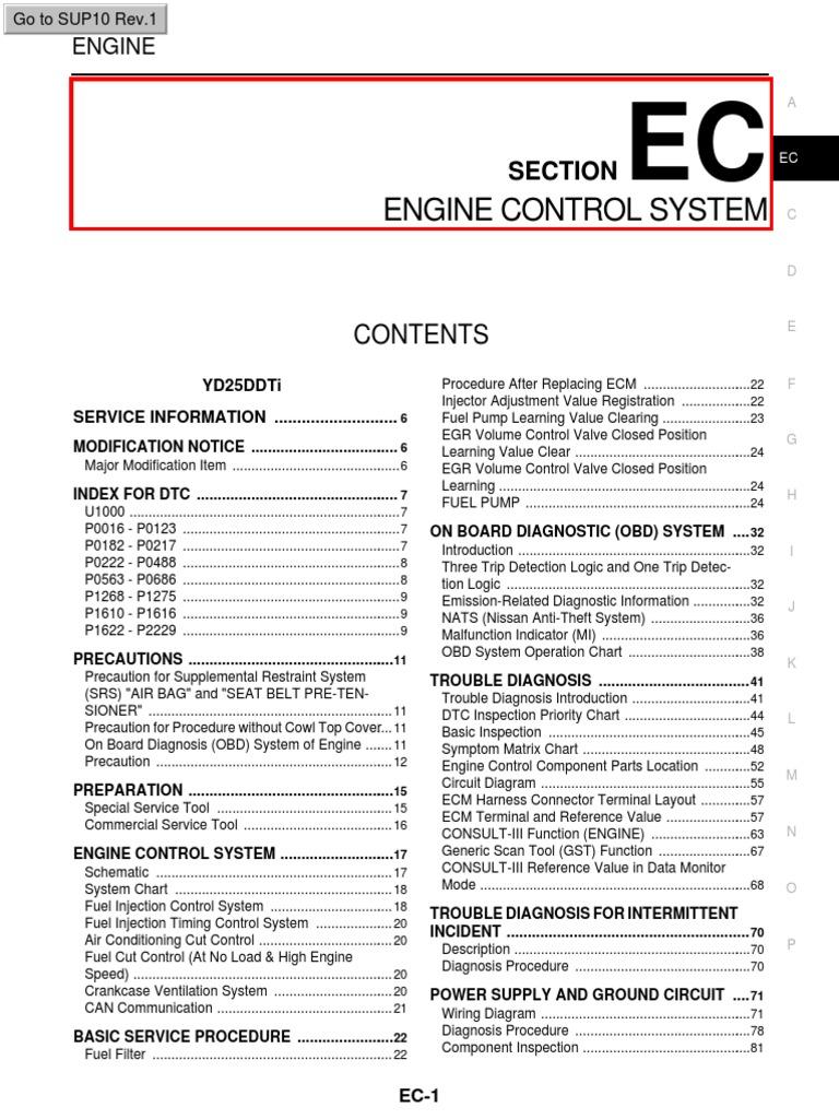 Manual Yd25ddti | Throttle | Fuel Injection