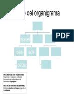 Plantilla organigramas
