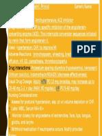 Lisinopril drug card