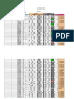 notas espad CT 15-16 m3 1c web.xls