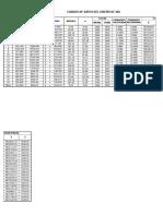 Datos Diseño de Vias