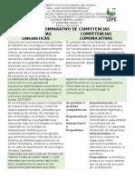 competencias comunicativas y linguisticas