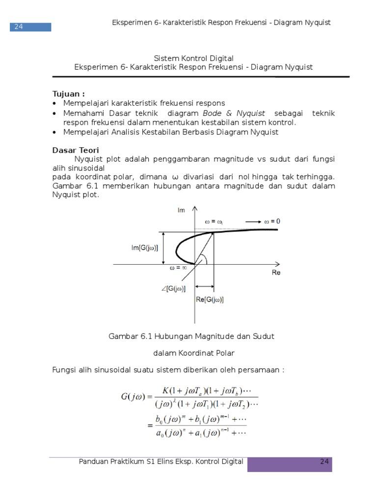 Bab 6 karakteristik respon frekuensi diagram nyquist ccuart Gallery
