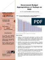 Government Budget Appropriations or Outlays on R&D