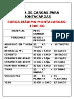 Tabla Carga Montacargas