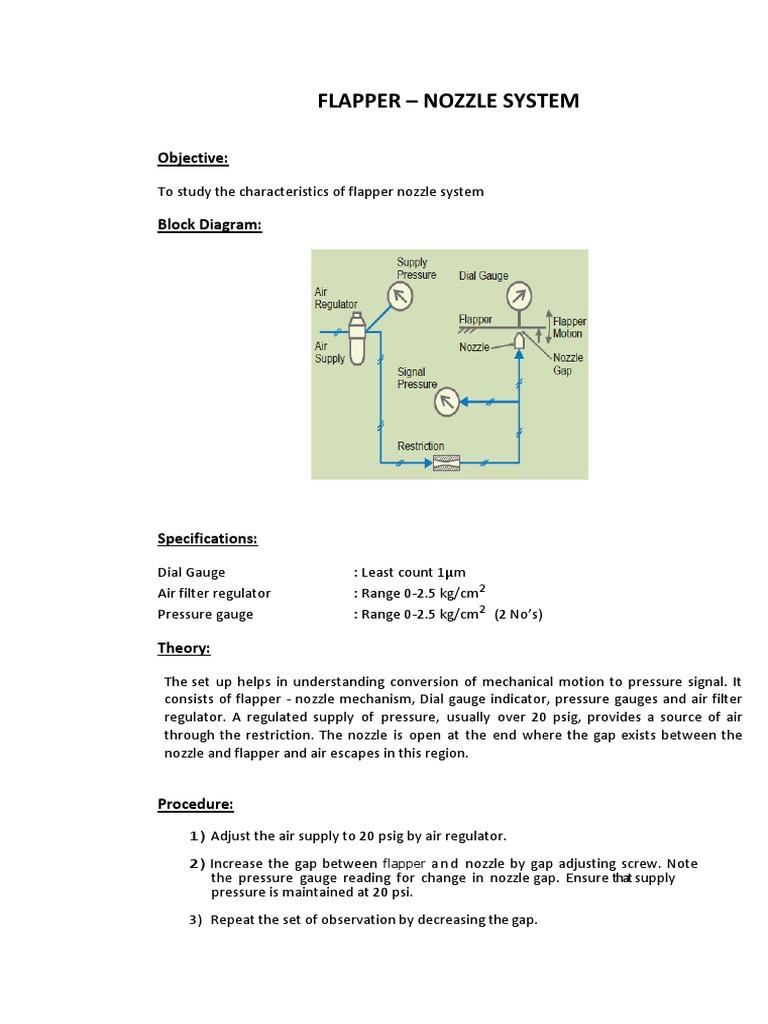 Flapper Nozzle System