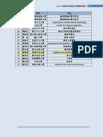 頁面擷取自 ProgramBook Final NTU