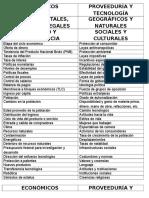 actividad factores macroambientales