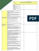 Checklist FSSC 22000 - PPR