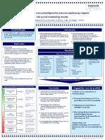 Poster PCC pref study 05-01-2016.pdf