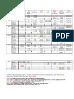 Orar Md an IV 2014-2015