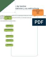 Ejemplos de Textos Argumentativos y Su Estructura