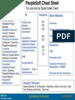 PeopleSoft - Cheat Sheet
