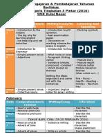RPTP 3 Pintar 2016.docx