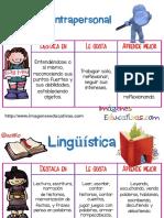 Inteligencias Multiples en Pocas Palabras PDF