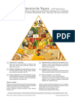 Piramide Nutricion Vegana